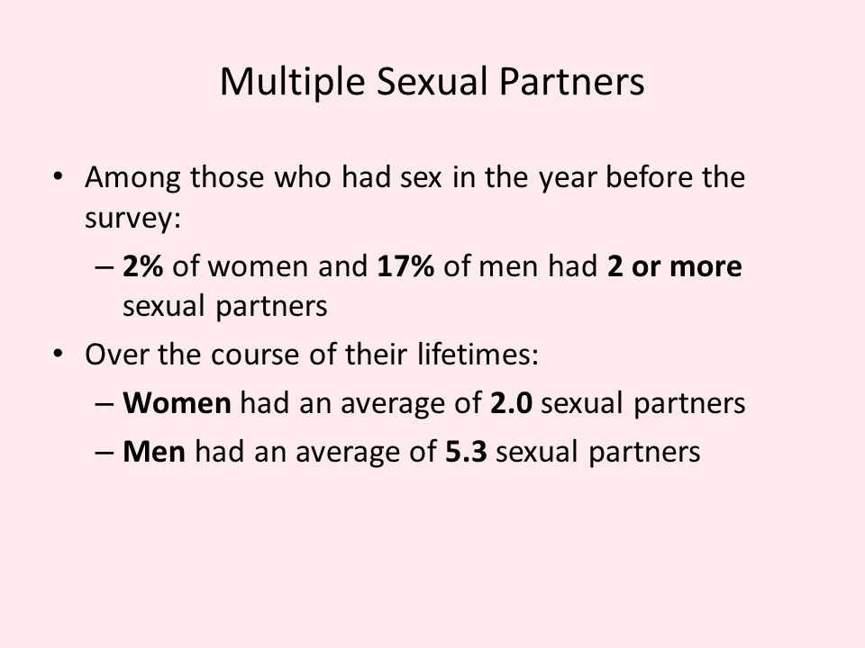 Multiple Sexual Partners Among those who had sex in the year before the survey: – 2% of women and 17% of men had 2 or more sexual partners Over the course of their lifetimes: – Women had an average of 2.0 sexual partners – Men had an average of 5.3 sexual partners