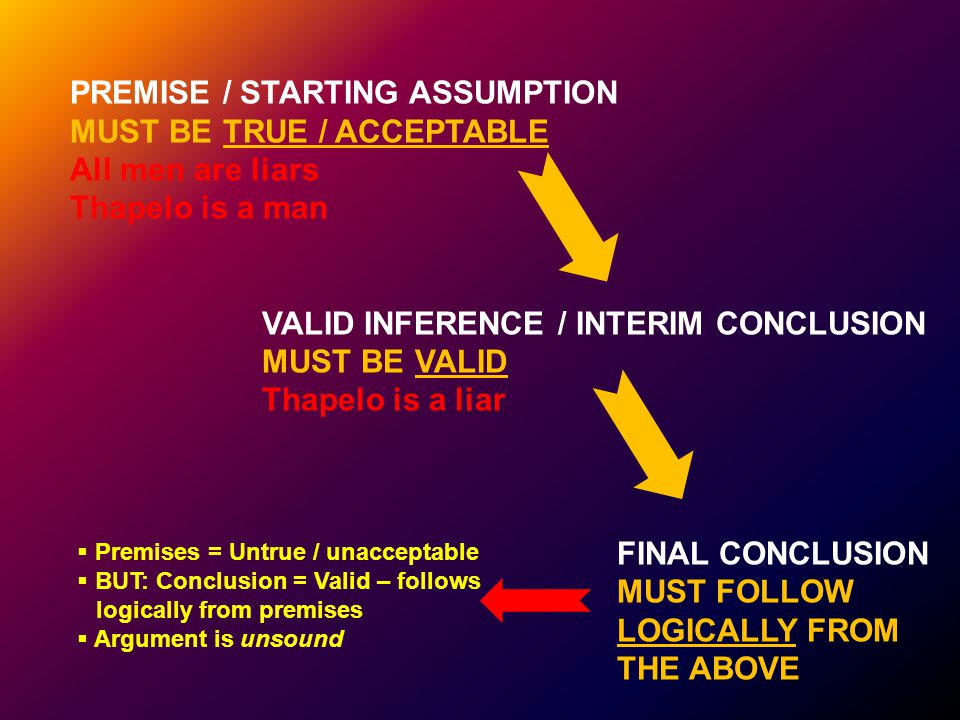 PREMISE / STARTING ASSUMPTION MUST BE TRUE / ACCEPTABLE All men are liars Thapelo is a man VALID INFERENCE / INTERIM CONCLUSION MUST BE VALID Thapelo is a liar FINAL CONCLUSION MUST FOLLOW LOGICALLY FROM THE ABOVE Premises = Untrue / unacceptable BUT: Conclusion = Valid – follows logically from premises Argument is unsound
