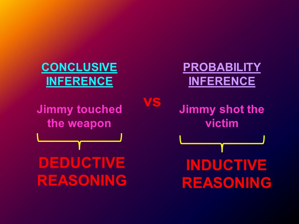 CONCLUSIVE INFERENCE Jimmy touched the weapon vs PROBABILITY INFERENCE Jimmy shot the victim DEDUCTIVE REASONING INDUCTIVE REASONING