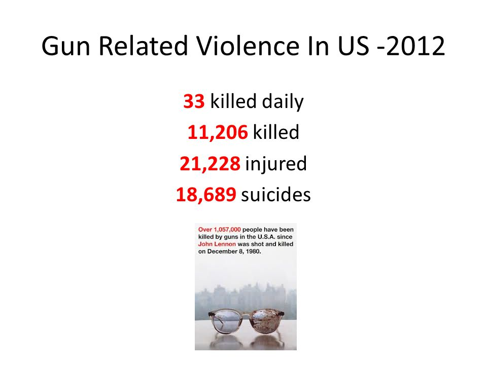 Gun Related Violence In US -2012 33 killed daily 11,206 killed 21,228 injured 18,689 suicides