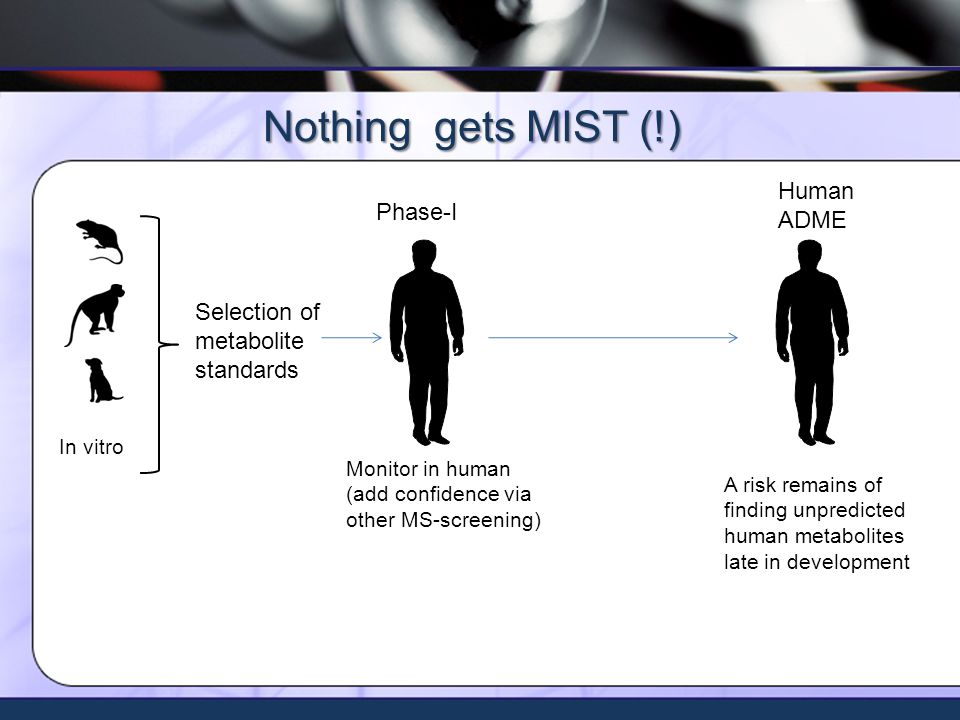 Xceleron - all rights reserved ©2009 Nothing gets MIST (!) In vitro Selection of metabolite standards Monitor in human (add confidence via other MS-screening) Phase-I Human ADME A risk remains of finding unpredicted human metabolites late in development