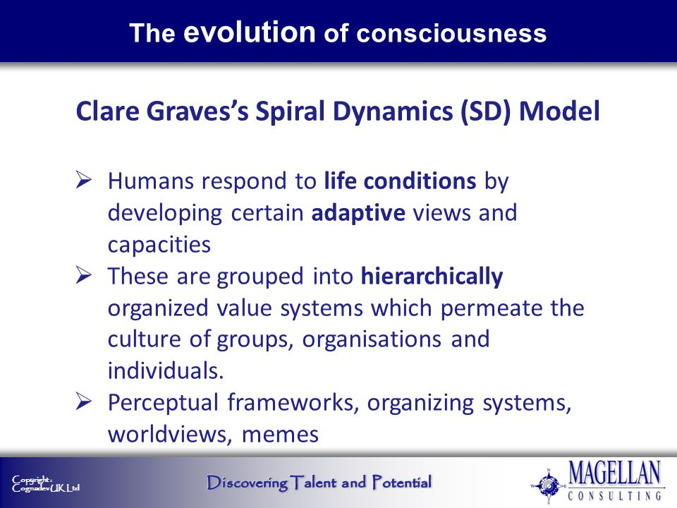 Copyright : Cognadev UK Ltd Clare Gravess Spiral Dynamics (SD) Model Humans respond to life conditions by developing certain adaptive views and capaci