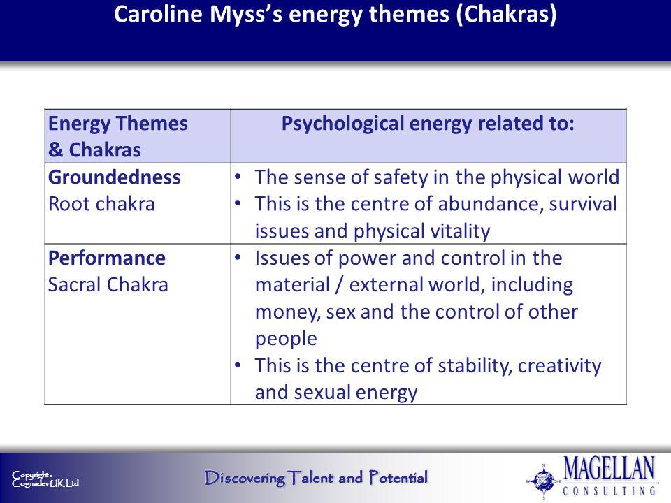 Copyright : Cognadev UK Ltd Caroline Mysss energy themes (Chakras) Energy Themes & Chakras Psychological energy related to: Groundedness Root chakra T