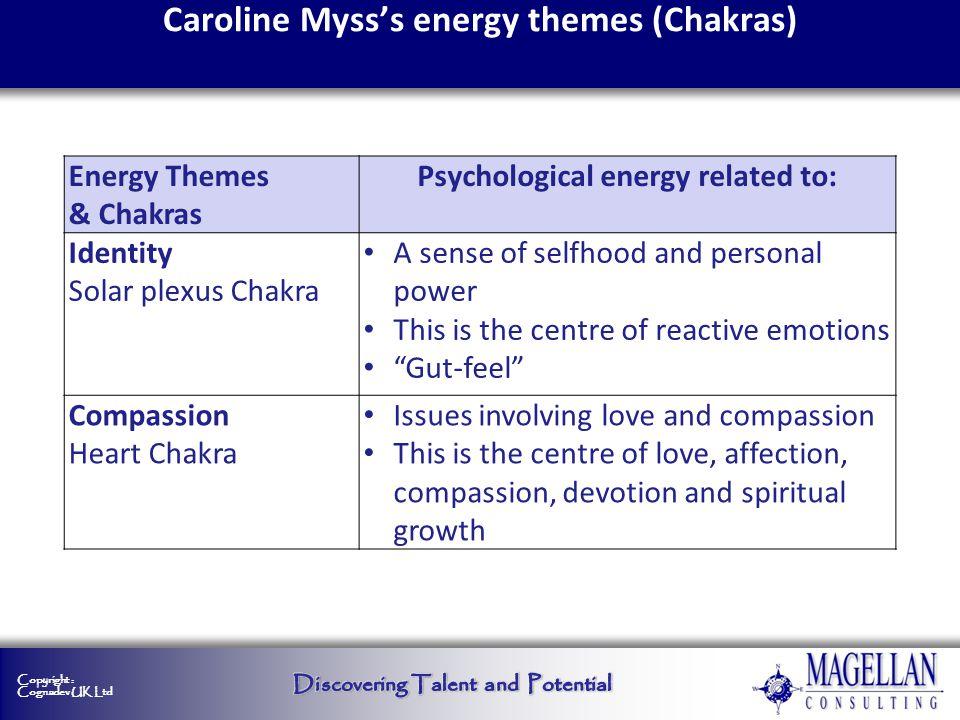 Copyright : Cognadev UK Ltd Caroline Mysss energy themes (Chakras) Energy Themes & Chakras Psychological energy related to: Identity Solar plexus Chak