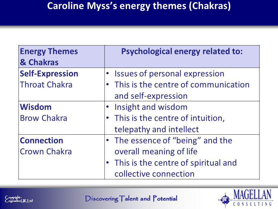 Copyright : Cognadev UK Ltd Caroline Mysss energy themes (Chakras) Energy Themes & Chakras Psychological energy related to: Self-Expression Throat Cha
