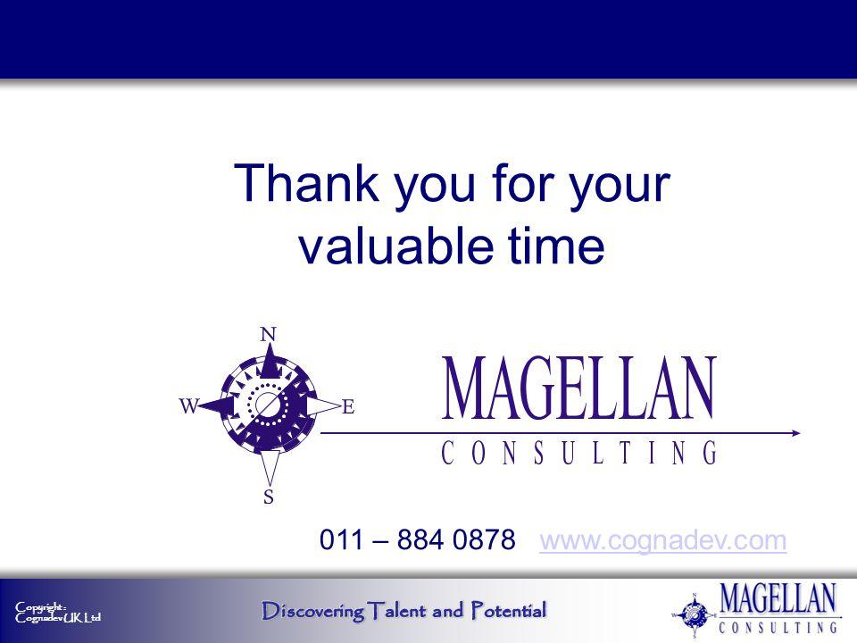 Copyright : Cognadev UK Ltd Thank you for your valuable time 011 – 884 0878 www.cognadev.comwww.cognadev.com