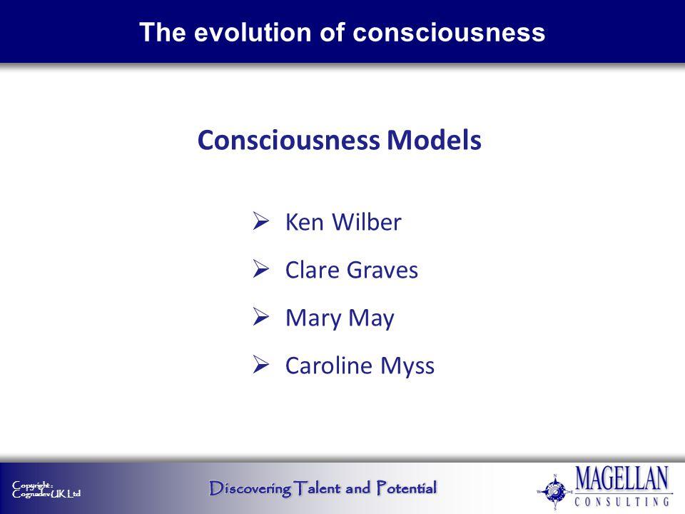 Copyright : Cognadev UK Ltd Consciousness Models Ken Wilber Clare Graves Mary May Caroline Myss The evolution of consciousness