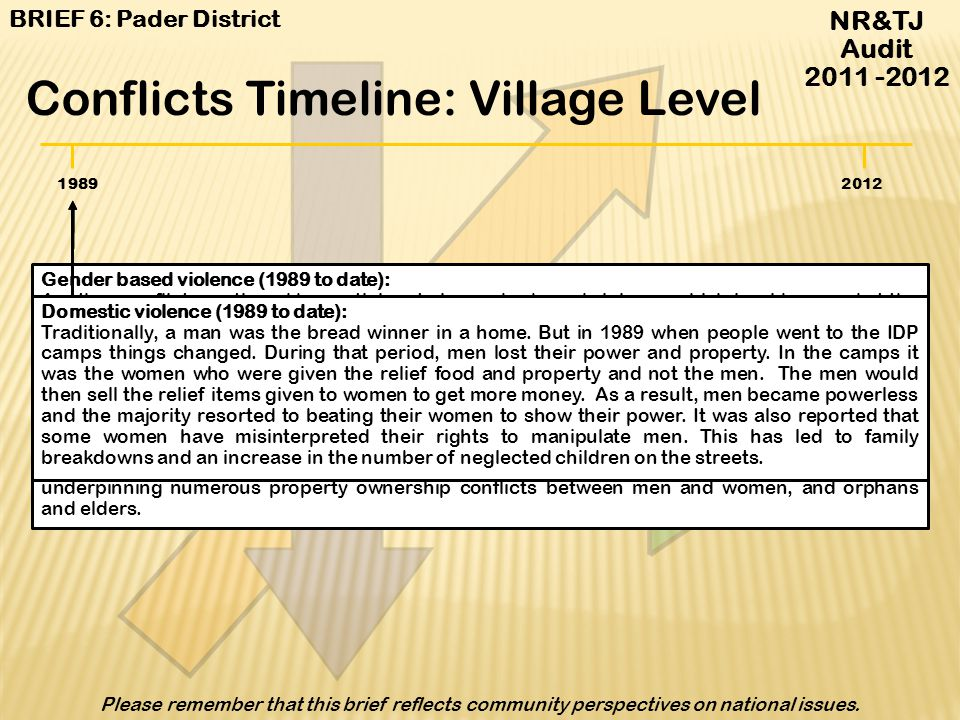 1906201220061972 Conflicts Timeline: Regional Level NR&TJ Audit 2011 -2012 1979 Acholi vs Lango conflict (1906): Participants cited British colonial official General Bwana Tong who was District Commissioner for Lango as primarily responsible for increased tensions between the two ethnic communities.
