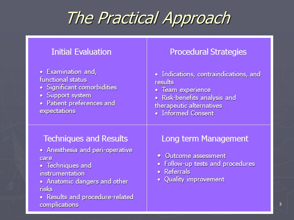 BI 13. Practical Approach Lymphangitic spread3 The Practical Approach Initial EvaluationProcedural Strategies Techniques and ResultsLong term Manageme