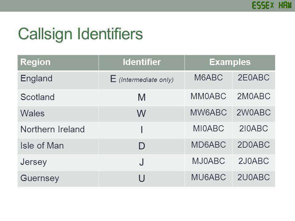 Callsign Identifiers RegionIdentifierExamples England E (Intermediate only) M6ABC2E0ABC Scotland M MM0ABC2M0ABC Wales W MW6ABC2W0ABC Northern Ireland