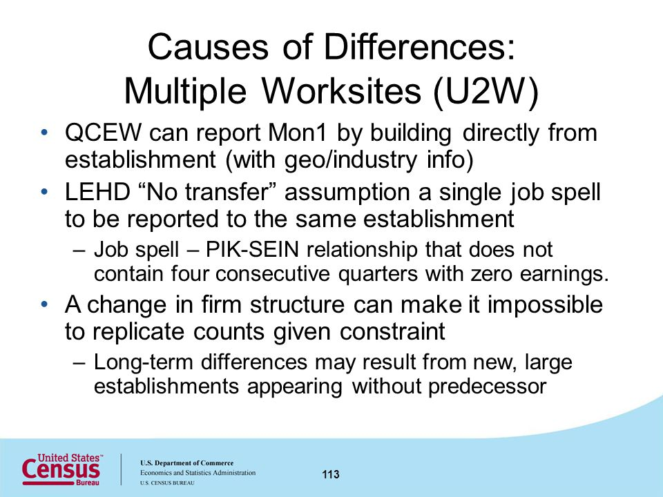 Causes of Differences: Multiple Worksites (U2W) QCEW can report Mon1 by building directly from establishment (with geo/industry info) LEHD No transfer assumption a single job spell to be reported to the same establishment –Job spell – PIK-SEIN relationship that does not contain four consecutive quarters with zero earnings.