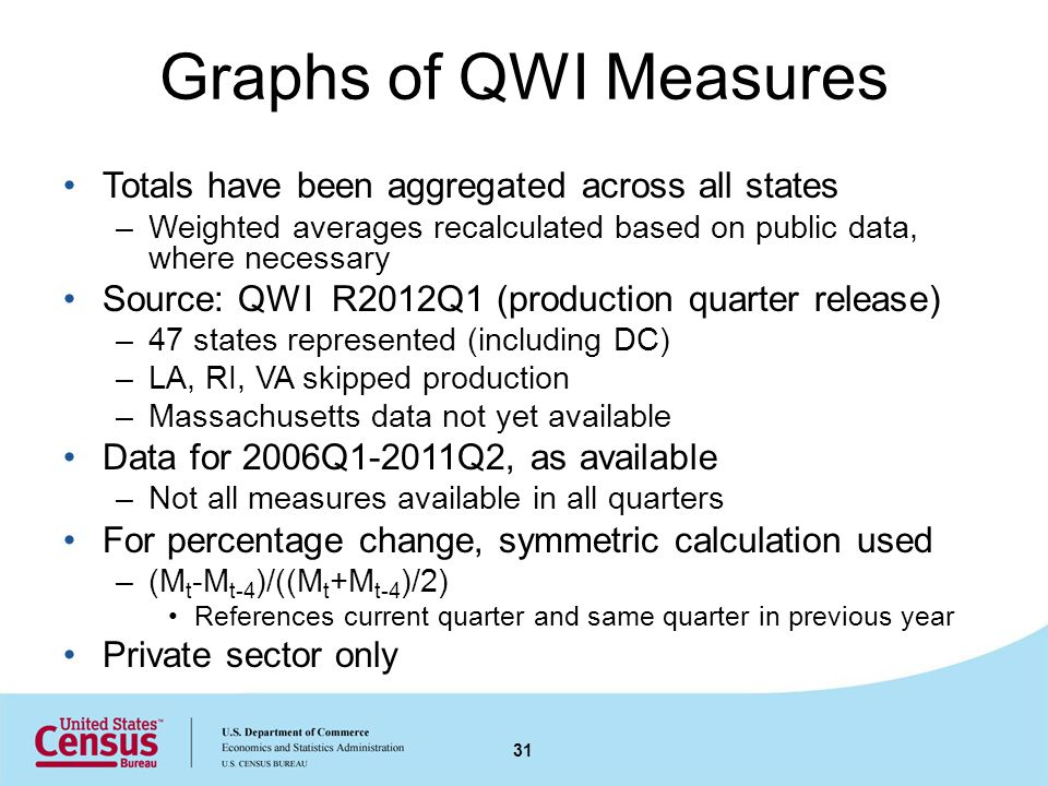 Graphs of QWI Measures Totals have been aggregated across all states –Weighted averages recalculated based on public data, where necessary Source: QWI R2012Q1 (production quarter release) –47 states represented (including DC) –LA, RI, VA skipped production –Massachusetts data not yet available Data for 2006Q1-2011Q2, as available –Not all measures available in all quarters For percentage change, symmetric calculation used –(M t -M t-4 )/((M t +M t-4 )/2) References current quarter and same quarter in previous year Private sector only 31