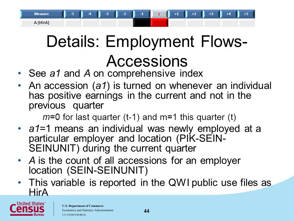 Details: Employment Flows- Accessions See a1 and A on comprehensive index An accession (a1) is turned on whenever an individual has positive earnings in the current and not in the previous quarter m=0 for last quarter (t-1) and m=1 this quarter (t) a1=1 means an individual was newly employed at a particular employer and location (PIK-SEIN- SEINUNIT) during the current quarter A is the count of all accessions for an employer location (SEIN-SEINUNIT) This variable is reported in the QWI public use files as HirA 44 Measure-5-4-3-2 t +1+2+3+4+5 A (HirA)