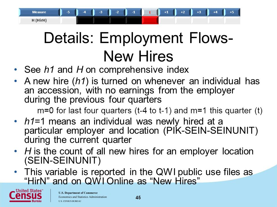 Details: Employment Flows- New Hires See h1 and H on comprehensive index A new hire (h1) is turned on whenever an individual has an accession, with no earnings from the employer during the previous four quarters m=0 for last four quarters (t-4 to t-1) and m=1 this quarter (t) h1=1 means an individual was newly hired at a particular employer and location (PIK-SEIN-SEINUNIT) during the current quarter H is the count of all new hires for an employer location (SEIN-SEINUNIT) This variable is reported in the QWI public use files as HirN and on QWI Online as New Hires 45 Measure-5-4-3-2 t +1+2+3+4+5 H (HirH)