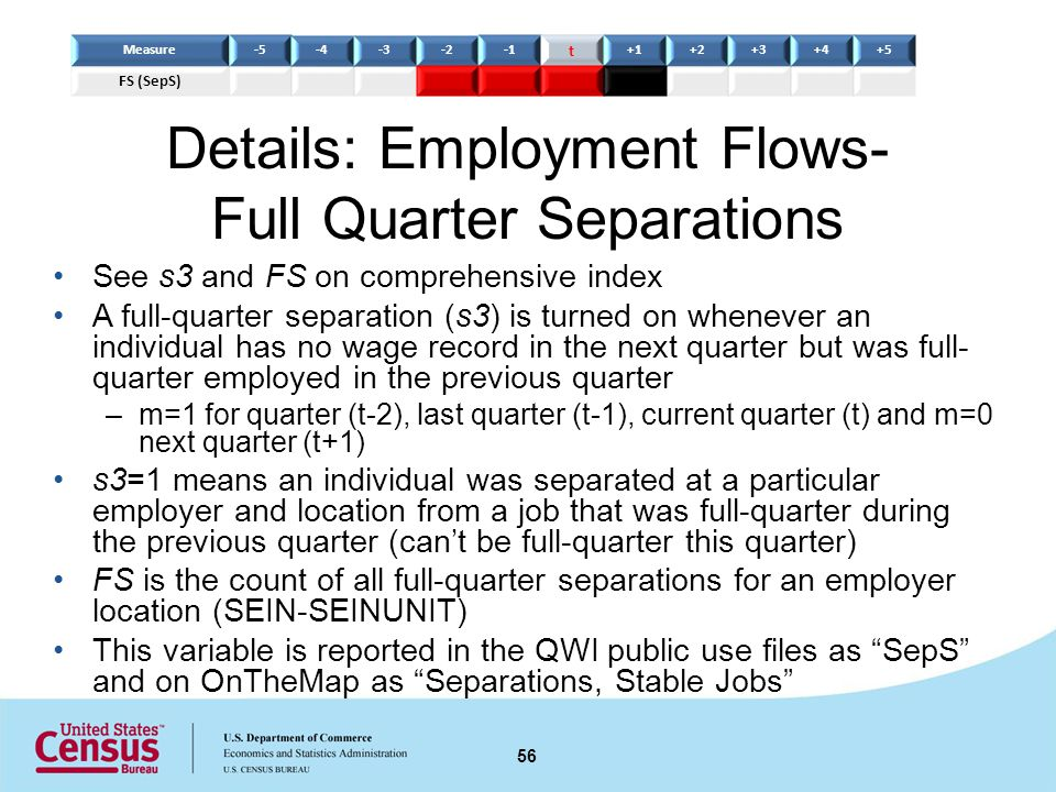 Details: Employment Flows- Full Quarter Separations See s3 and FS on comprehensive index A full-quarter separation (s3) is turned on whenever an individual has no wage record in the next quarter but was full- quarter employed in the previous quarter –m=1 for quarter (t-2), last quarter (t-1), current quarter (t) and m=0 next quarter (t+1) s3=1 means an individual was separated at a particular employer and location from a job that was full-quarter during the previous quarter (cant be full-quarter this quarter) FS is the count of all full-quarter separations for an employer location (SEIN-SEINUNIT) This variable is reported in the QWI public use files as SepS and on OnTheMap as Separations, Stable Jobs 56 Measure-5-4-3-2 t +1+2+3+4+5 FS (SepS)