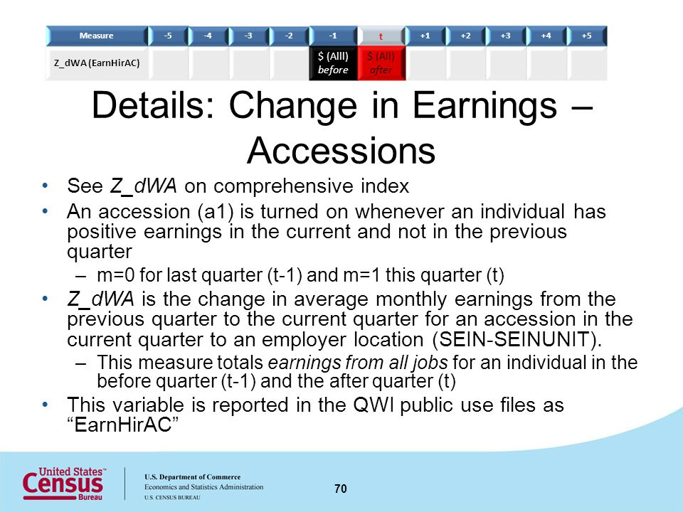 Details: Change in Earnings – Accessions See Z_dWA on comprehensive index An accession (a1) is turned on whenever an individual has positive earnings in the current and not in the previous quarter –m=0 for last quarter (t-1) and m=1 this quarter (t) Z_dWA is the change in average monthly earnings from the previous quarter to the current quarter for an accession in the current quarter to an employer location (SEIN-SEINUNIT).
