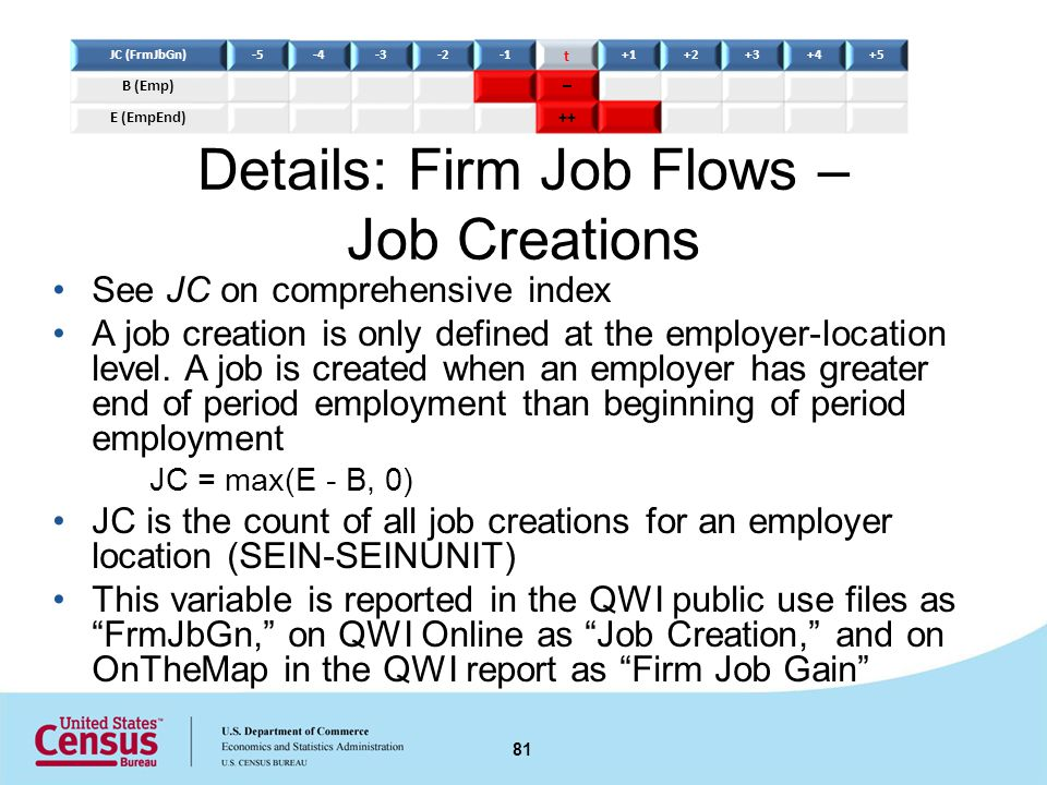 Details: Firm Job Flows – Job Creations See JC on comprehensive index A job creation is only defined at the employer-location level.
