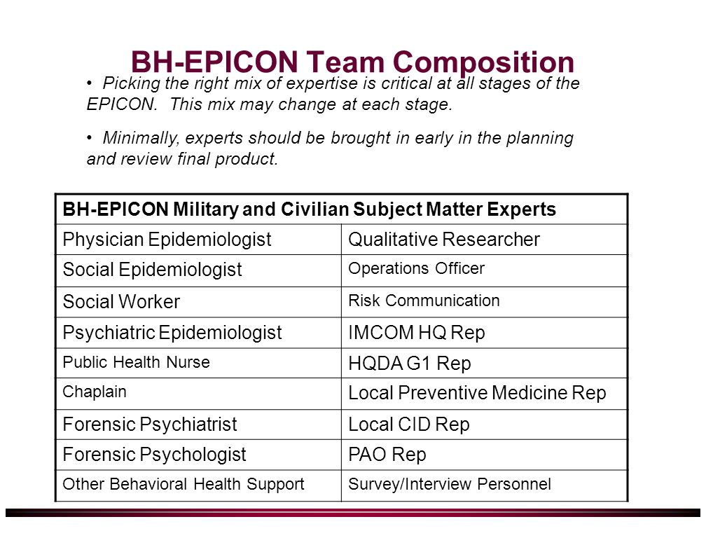 BH-EPICON Team Composition BH-EPICON Military and Civilian Subject Matter Experts Physician EpidemiologistQualitative Researcher Social Epidemiologist