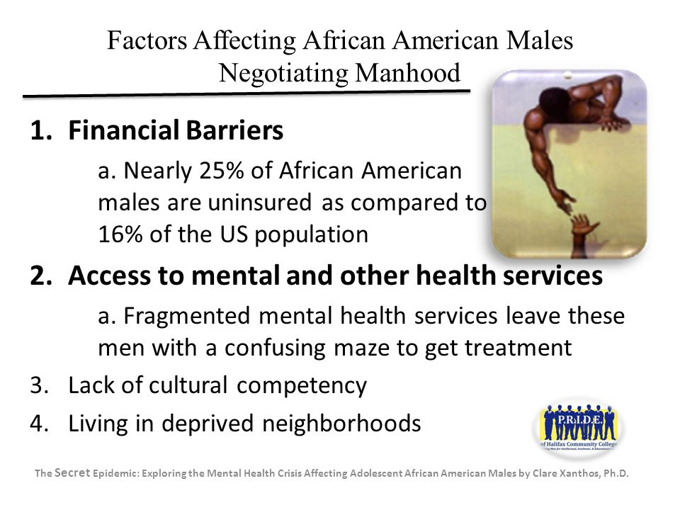 Factors Affecting African American Males Negotiating Manhood 1.Financial Barriers a.