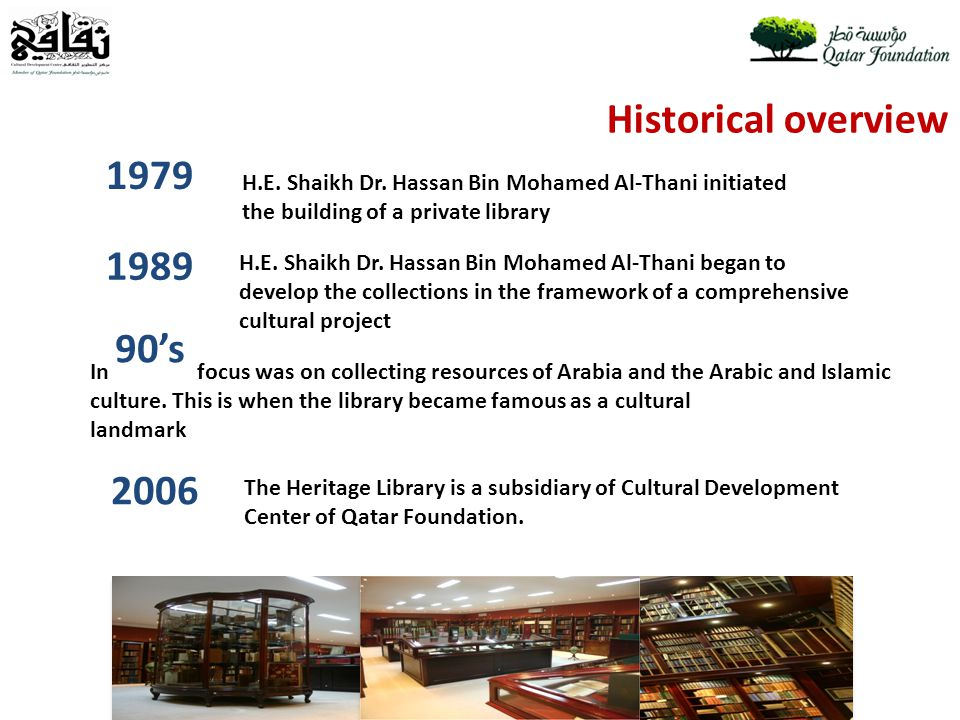 H.E. Shaikh Dr. Hassan Bin Mohamed Al-Thani initiated the building of a private library 1979 1989 H.E. Shaikh Dr. Hassan Bin Mohamed Al-Thani began to