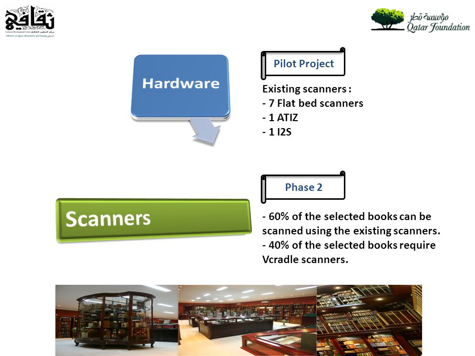 - 60% of the selected books can be scanned using the existing scanners.