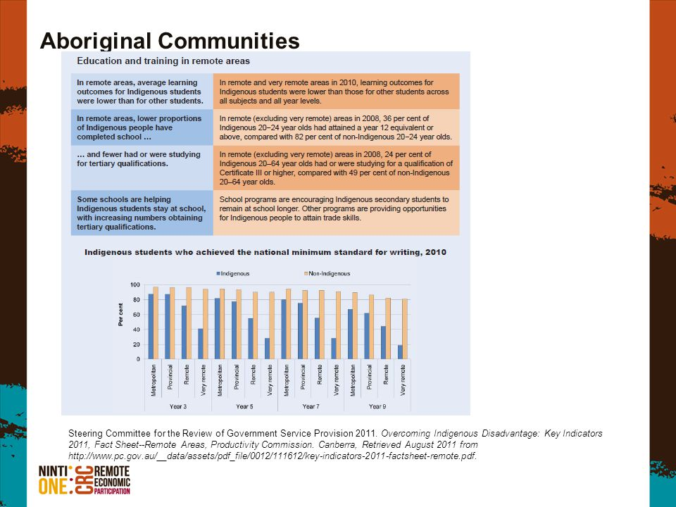 Aboriginal Communities Steering Committee for the Review of Government Service Provision 2011.