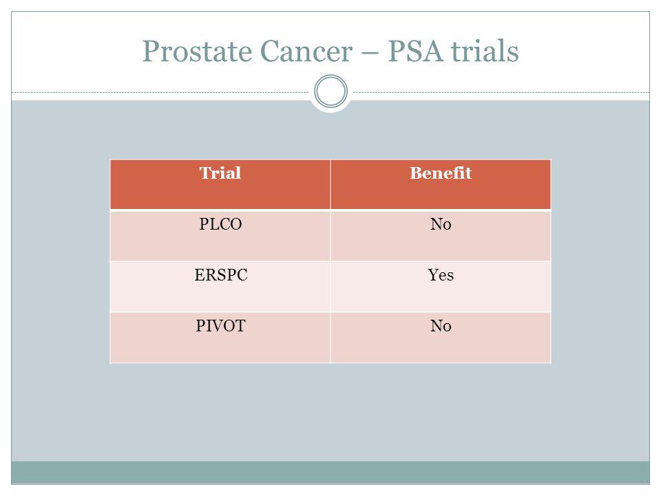 Prostate Cancer – PSA trials TrialBenefit PLCONo ERSPCYes PIVOTNo