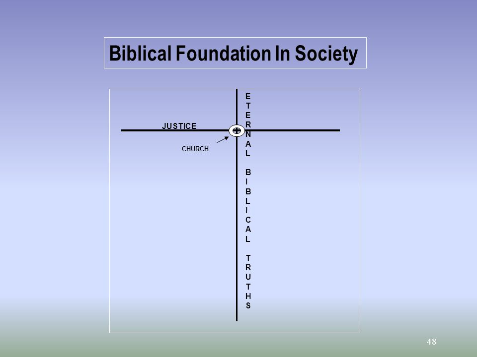 48 JUSTICE CHURCH ETERNALBIBLICALTRUTHSETERNALBIBLICALTRUTHS Biblical Foundation In Society