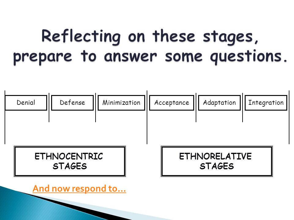 Reflecting on these stages, prepare to answer some questions. DenialDefenseMinimizationIntegrationAdaptationAcceptance ETHNOCENTRIC STAGES ETHNORELATI