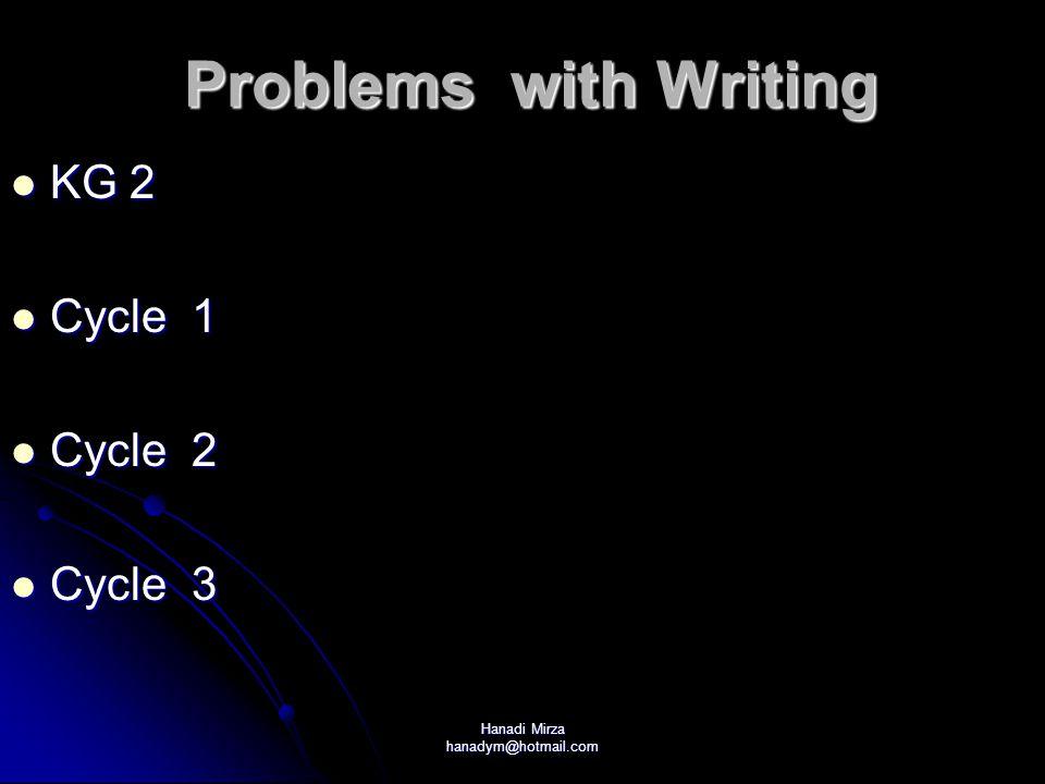 Hanadi Mirza hanadym@hotmail.com We Write… Letter Letter Word Word Sentence (vs.