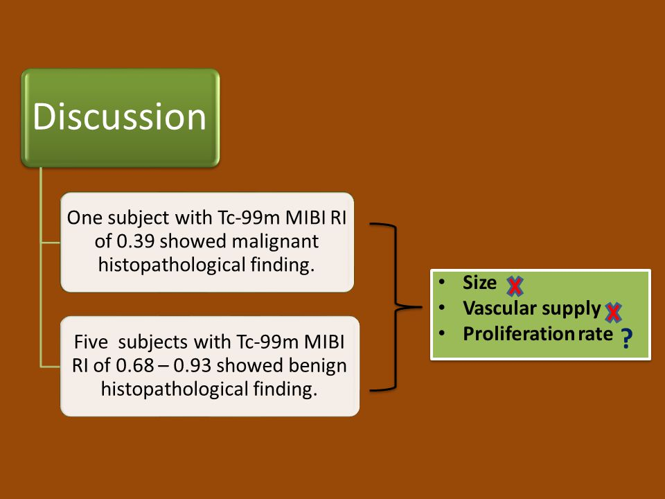 Discussion One subject with Tc-99m MIBI RI of 0.39 showed malignant histopathological finding. Five subjects with Tc-99m MIBI RI of 0.68 – 0.93 showed