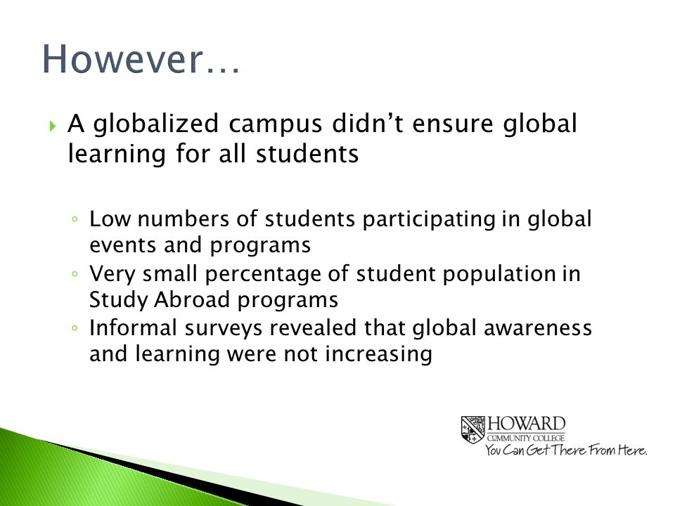 However… A globalized campus didnt ensure global learning for all students Low numbers of students participating in global events and programs Very small percentage of student population in Study Abroad programs Informal surveys revealed that global awareness and learning were not increasing