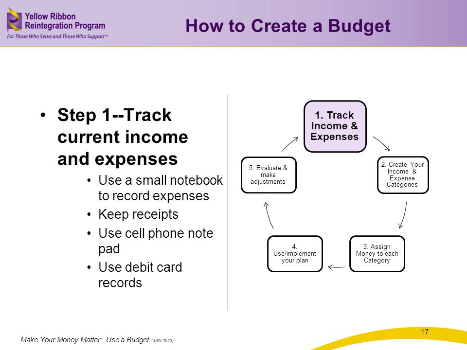 Make Your Money Matter: Use a Budget (JAN 2013) How to Create a Budget Step 1--Track current income and expenses Use a small notebook to record expenses Keep receipts Use cell phone note pad Use debit card records 1.