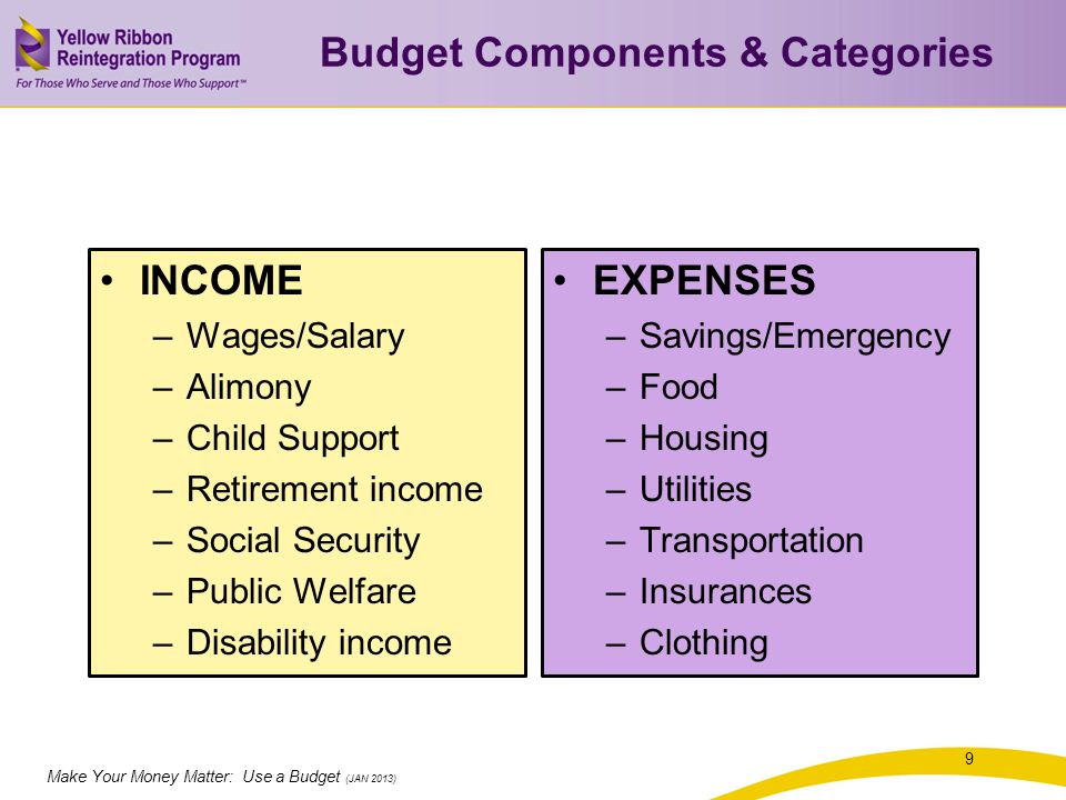 Make Your Money Matter: Use a Budget (JAN 2013) Fixed Expenses Fixed: stay the same each month –Rent, house payment, utility bills on budget plans, savings 10