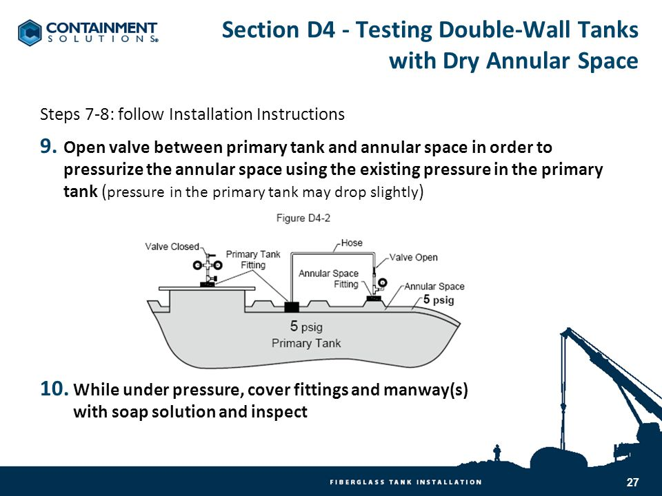 Steps 7-8: follow Installation Instructions 9. Open valve between primary tank and annular space in order to pressurize the annular space using the ex