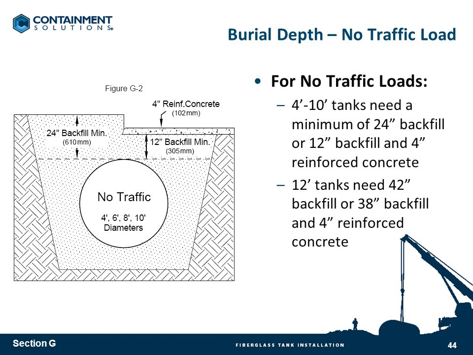 Burial Depth – No Traffic Load For No Traffic Loads: –4-10 tanks need a minimum of 24 backfill or 12 backfill and 4 reinforced concrete –12 tanks need 42 backfill or 38 backfill and 4 reinforced concrete Section G 44