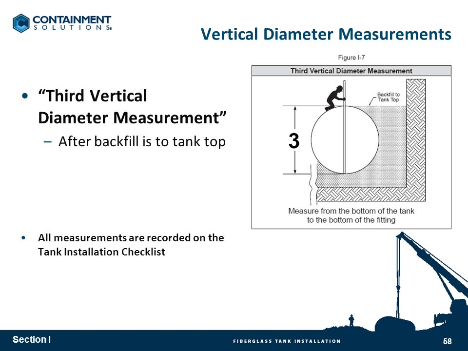 Vertical Diameter Measurements Third Vertical Diameter Measurement –After backfill is to tank top All measurements are recorded on the Tank Installation Checklist Section I 58