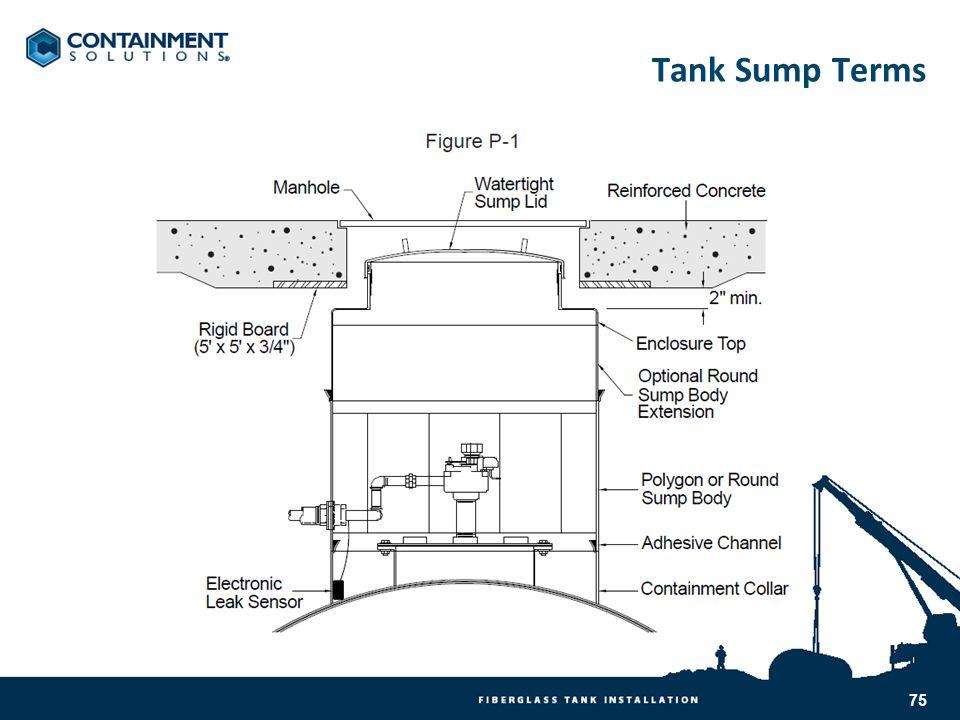 Tank Sump Terms 75
