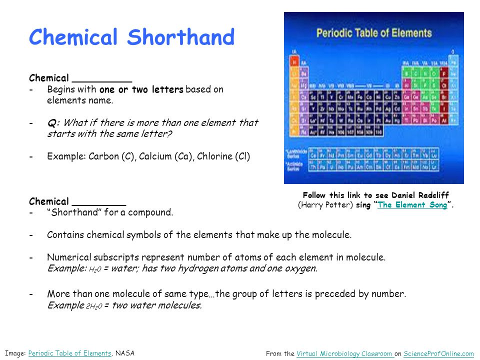 Chemical Shorthand Chemical __________ -Begins with one or two letters based on elements name. -Q: What if there is more than one element that starts