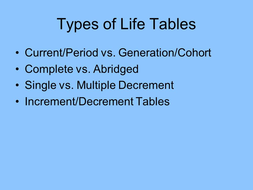 Types of Life Tables Current/Period vs. Generation/Cohort Complete vs.