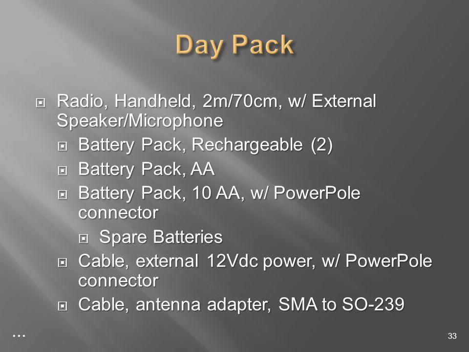 Radio, Handheld, 2m/70cm, w/ External Speaker/Microphone Radio, Handheld, 2m/70cm, w/ External Speaker/Microphone Battery Pack, Rechargeable (2) Battery Pack, Rechargeable (2) Battery Pack, AA Battery Pack, AA Battery Pack, 10 AA, w/ PowerPole connector Battery Pack, 10 AA, w/ PowerPole connector Spare Batteries Spare Batteries Cable, external 12Vdc power, w/ PowerPole connector Cable, external 12Vdc power, w/ PowerPole connector Cable, antenna adapter, SMA to SO-239 Cable, antenna adapter, SMA to SO-239 33