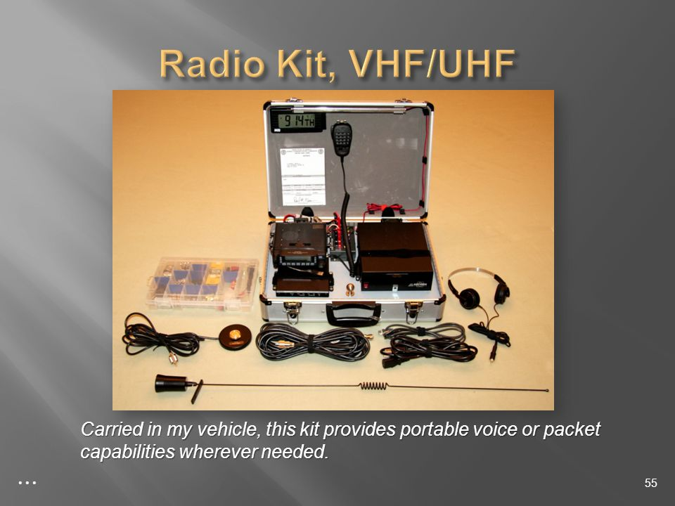Carried in my vehicle, this kit provides portable voice or packet capabilities wherever needed. 55