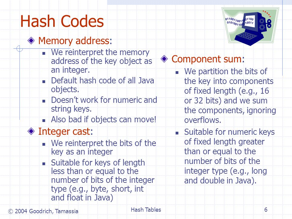 © 2004 Goodrich, Tamassia Hash Tables7 Hash Codes (cont.) Polynomial accumulation: We partition the bits of the key into a sequence of components of fixed length (e.g., 8, 16 or 32 bits) a 0 a 1 … a n 1 We evaluate the polynomial p(z) a 0 a 1 z a 2 z 2 … … a n 1 z n 1 at a fixed value z, ignoring overflows.