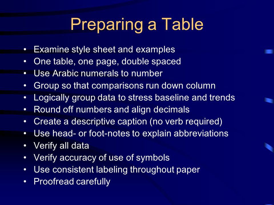 Preparing a Table Examine style sheet and examples One table, one page, double spaced Use Arabic numerals to number Group so that comparisons run down