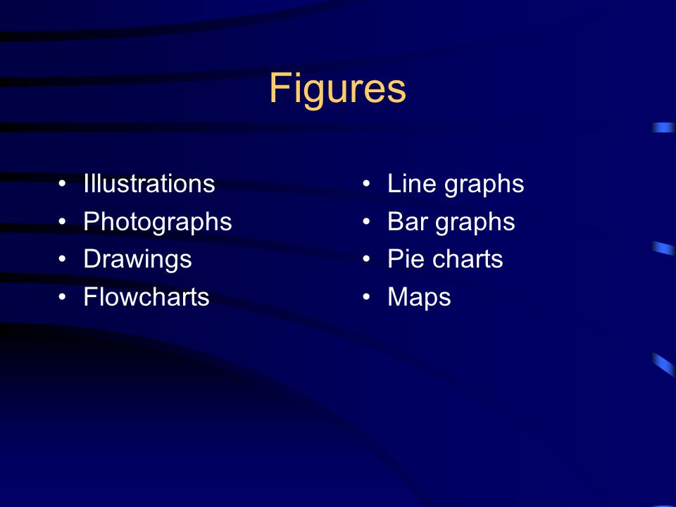 Figures Illustrations Photographs Drawings Flowcharts Line graphs Bar graphs Pie charts Maps