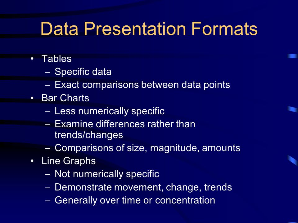 Data Presentation Formats Tables –Specific data –Exact comparisons between data points Bar Charts –Less numerically specific –Examine differences rath