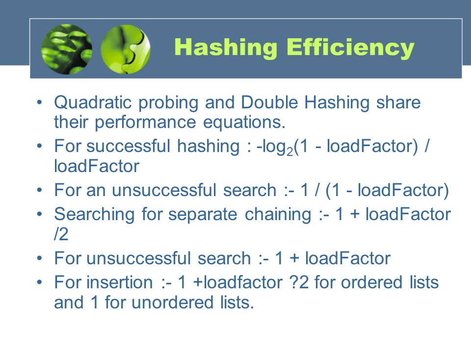 Hashing Efficiency Quadratic probing and Double Hashing share their performance equations.
