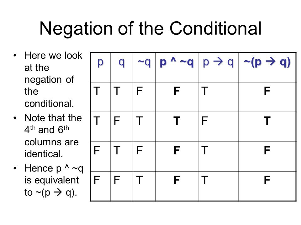 Negation of the Conditional Here we look at the negation of the conditional. Note that the 4 th and 6 th columns are identical. Hence p ^ ~q is equiva