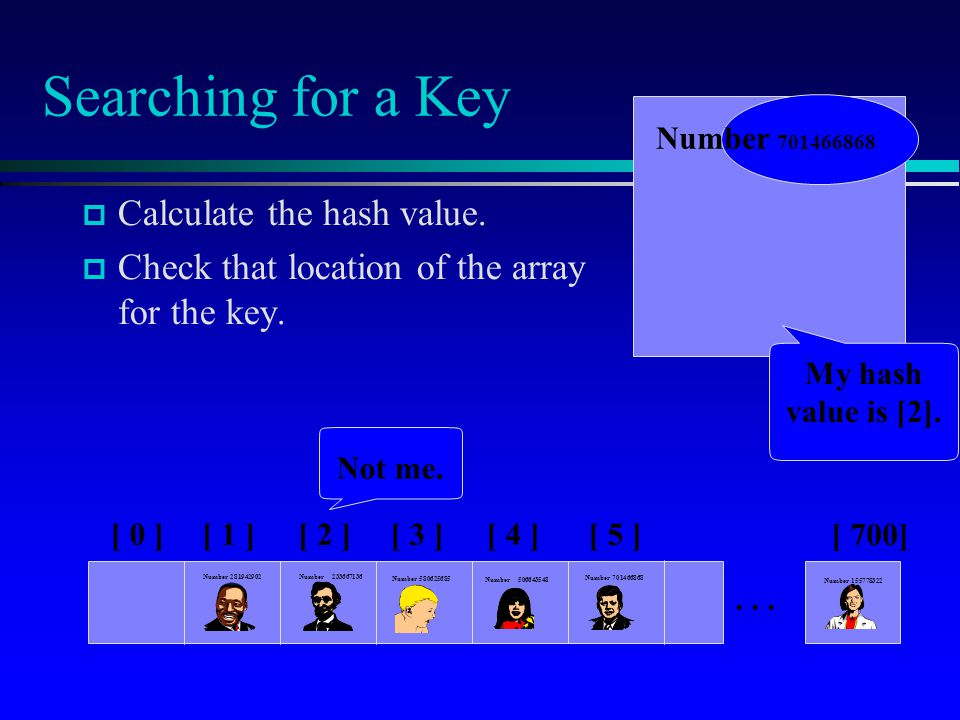 Searching for a Key Calculate the hash value. Check that location of the array for the key.