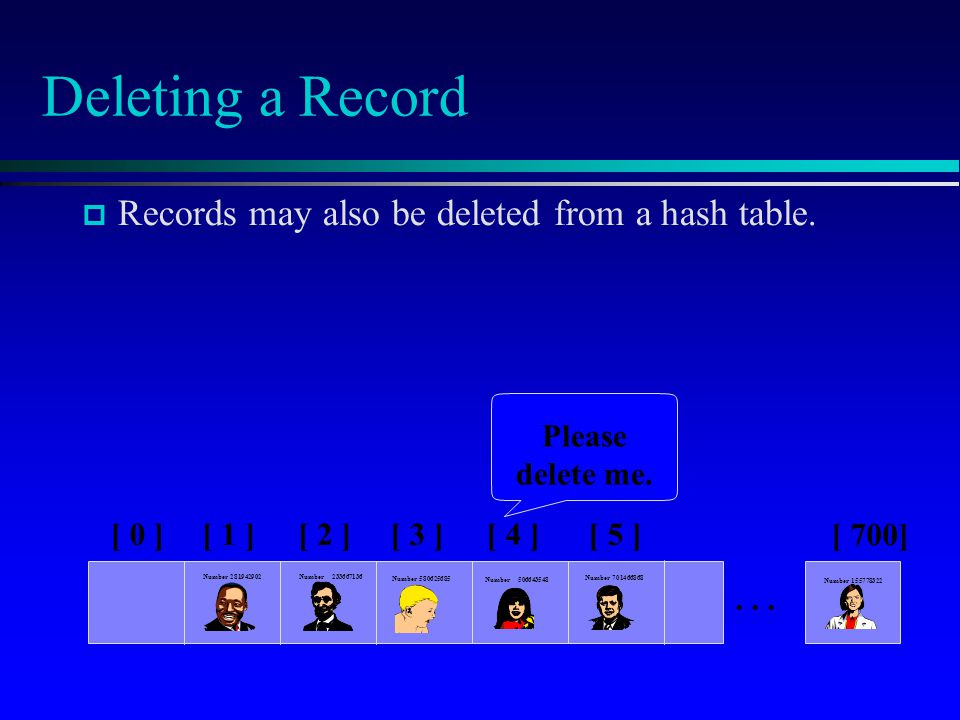 Deleting a Record Records may also be deleted from a hash table. [ 0 ][ 1 ][ 2 ][ 3 ][ 4 ][ 5 ] [ 700] Number 506643548 Number 233667136 Number 281942